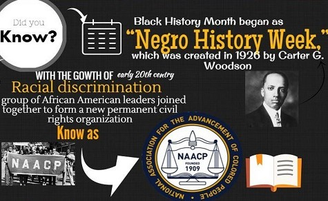 FALCON PRESS PRESENTS a depiction of  the history behind Black History month.